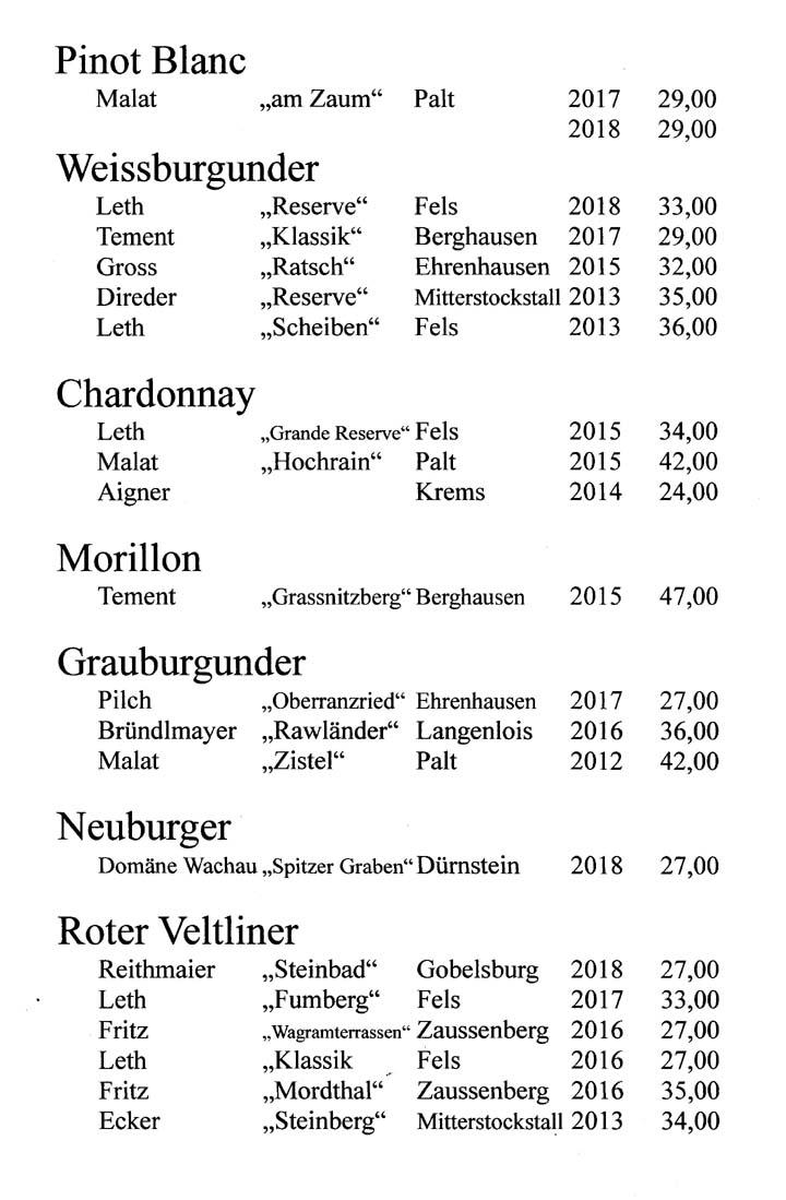 Pinot Blanc - Weißburgunder - Chadonnay - Grauburgunder